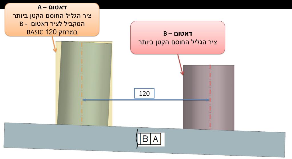 GDT.0410 - Datum Precdence BA - HEB